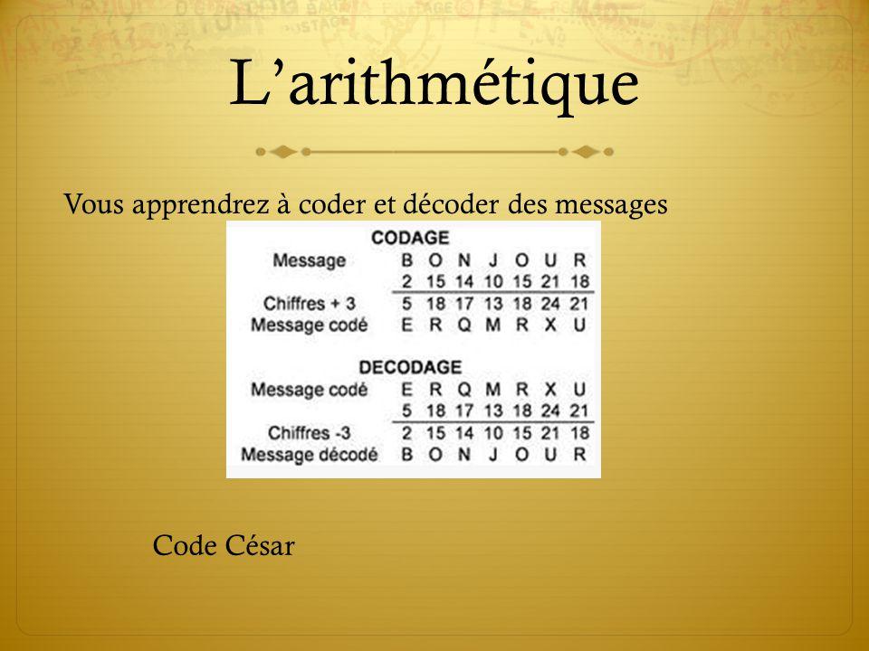 L'arithmétique Vous apprendrez à coder et décoder des messages Code César