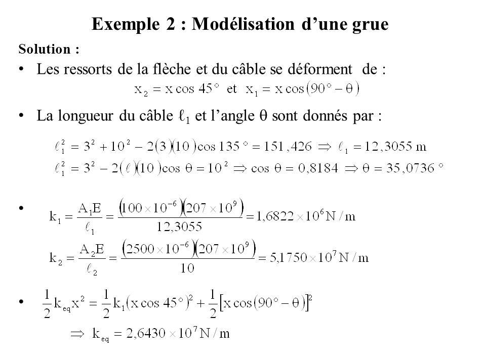 Exemple 2 : Modélisation d'une grue La flèche AB de la grue de la figure est une barre uniforme d'acier de longueur 10 mètres et de surface de section