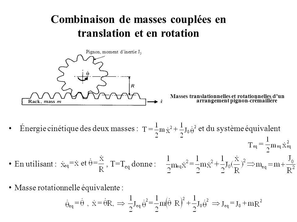 Combinaison de Masses en Translation Avec En égalant les énergies cinétiques, on trouve : Qui donnent : Masses en translation connectées par une barre