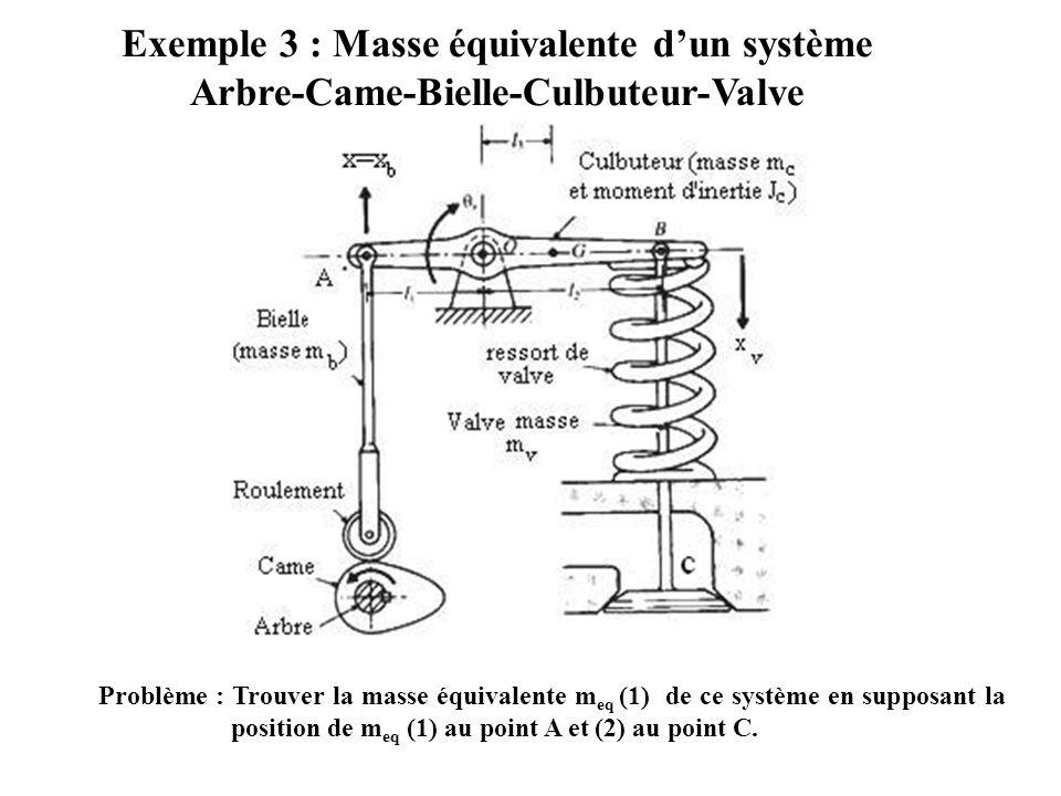 Combinaison de masses couplées en translation et en rotation Énergie cinétique des deux masses : et du système équivalent En utilisant :, T=T eq donne