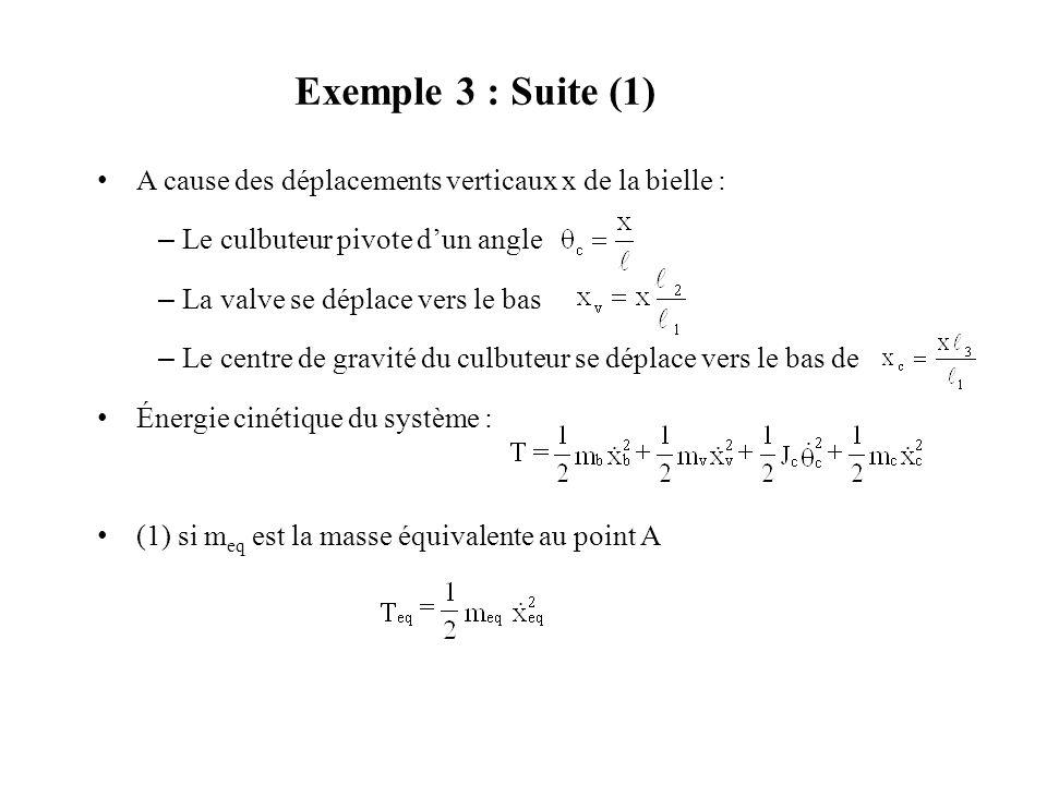 Exemple 3 : Masse équivalente d'un système Arbre-Came-Bielle-Culbuteur-Valve Problème : Trouver la masse équivalente m eq (1) de ce système en supposa