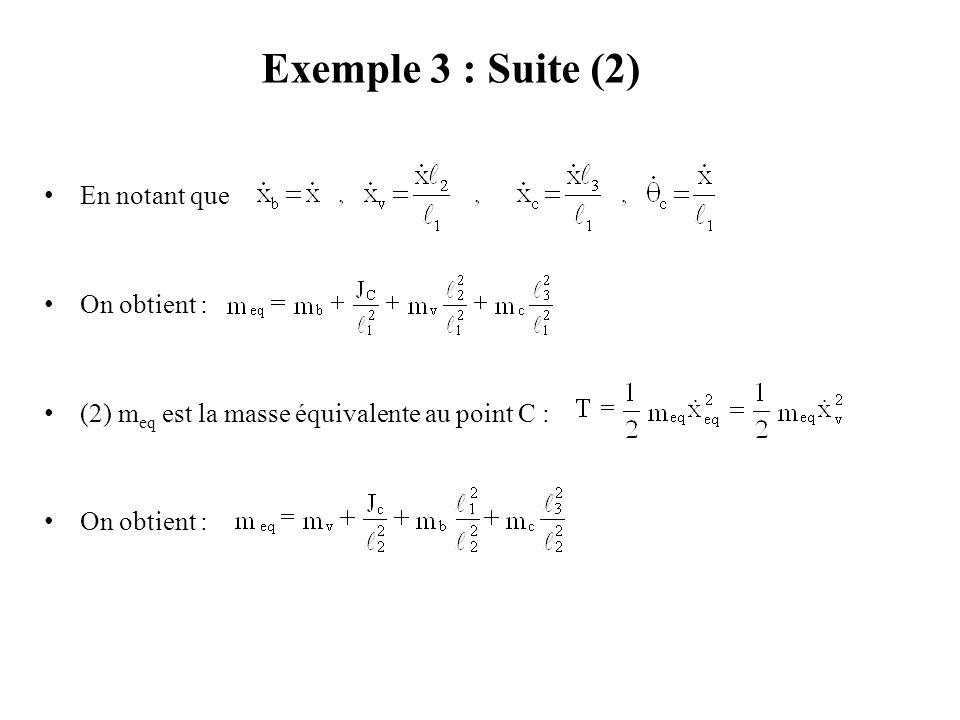 Exemple 3 : Suite (1) A cause des déplacements verticaux x de la bielle : – Le culbuteur pivote d'un angle – La valve se déplace vers le bas – Le cent