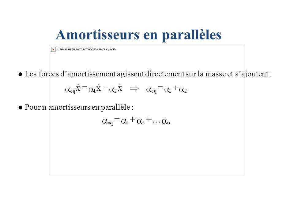 Amortisseurs en série Lorsque une masse est soumise à deux amortisseurs en série, les vitesses s'ajoutent : Les amortisseurs sont soumis à une même fo
