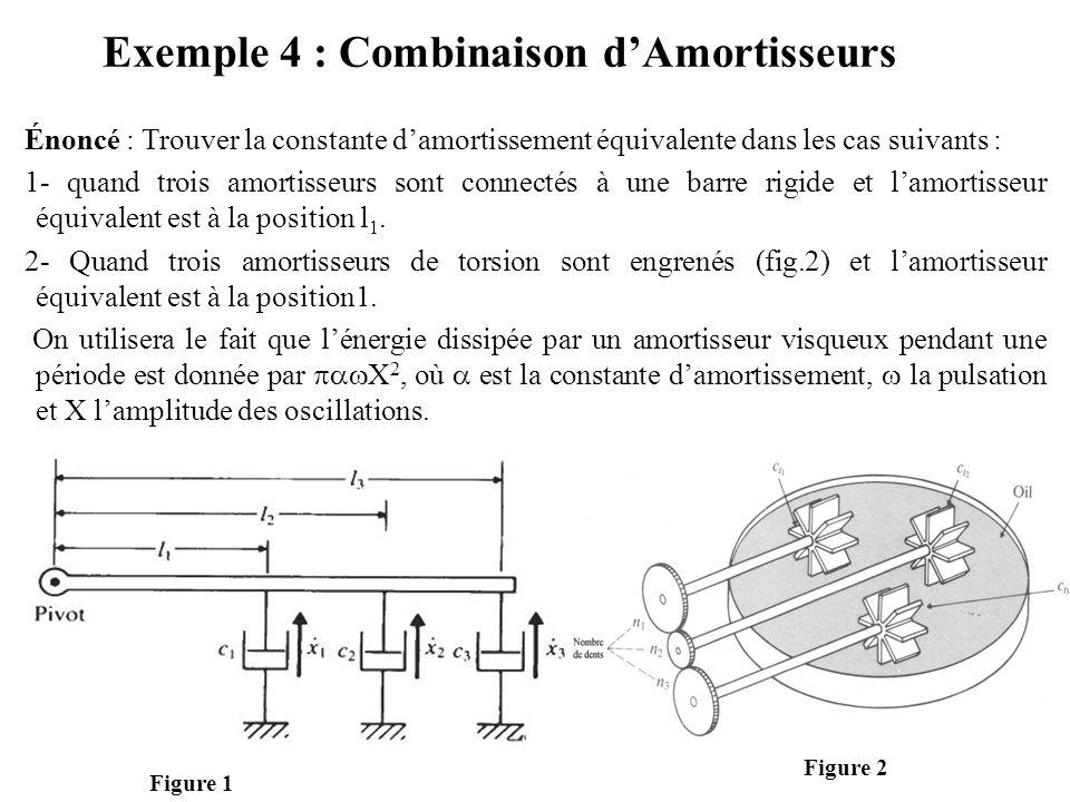 Amortisseurs en parallèles Les forces d'amortissement agissent directement sur la masse et s'ajoutent : Pour n amortisseurs en parallèle :