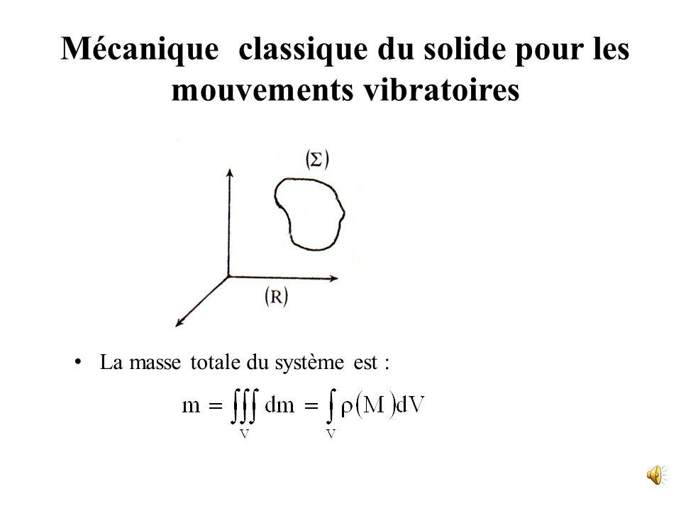 Composantes élémentaires des systèmes vibratoires mécaniques Exemples de systèmes vibratoires Les ressorts Les masses Les amortisseurs Mécanique class