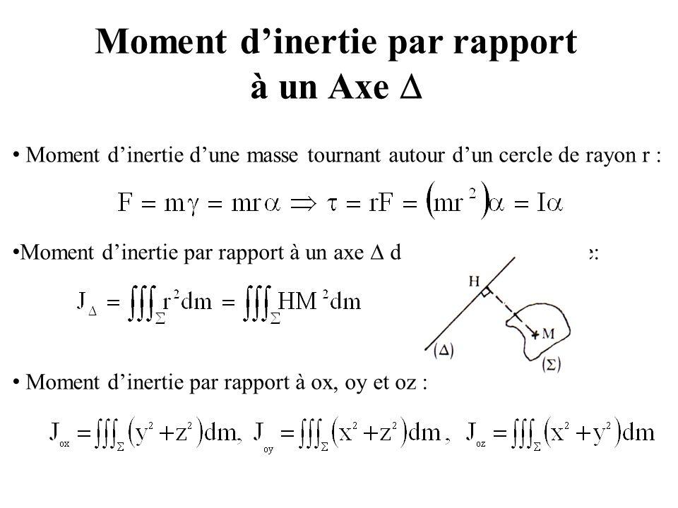 Centre d'inertie Le centre d'inertie d'un système est le barycentre de tous les points M affectés des coefficients m i Pour un système continue :