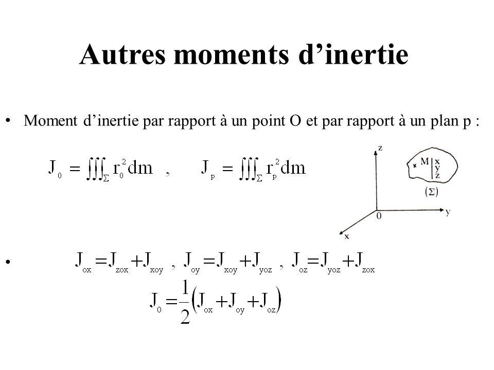 Moment d'inertie d'une masse tournant autour d'un cercle de rayon r : Moment d'inertie par rapport à un axe  d'un corps quelconque: Moment d'inertie