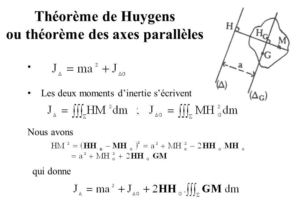 Moment d'inertie par rapport à un point O et par rapport à un plan p : Autres moments d'inertie