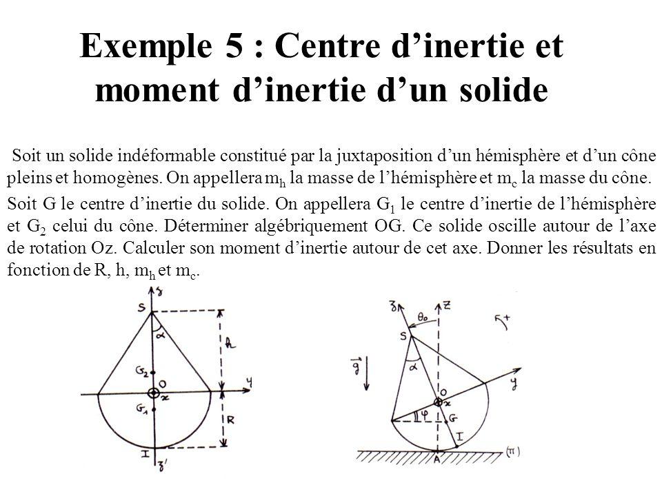 Théorème de Huygens ou théorème des axes parallèles Les deux moments d'inertie s'écrivent Nous avons qui donne