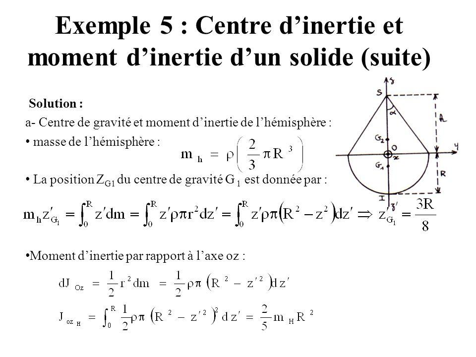 Exemple 5 : Centre d'inertie et moment d'inertie d'un solide Soit un solide indéformable constitué par la juxtaposition d'un hémisphère et d'un cône p