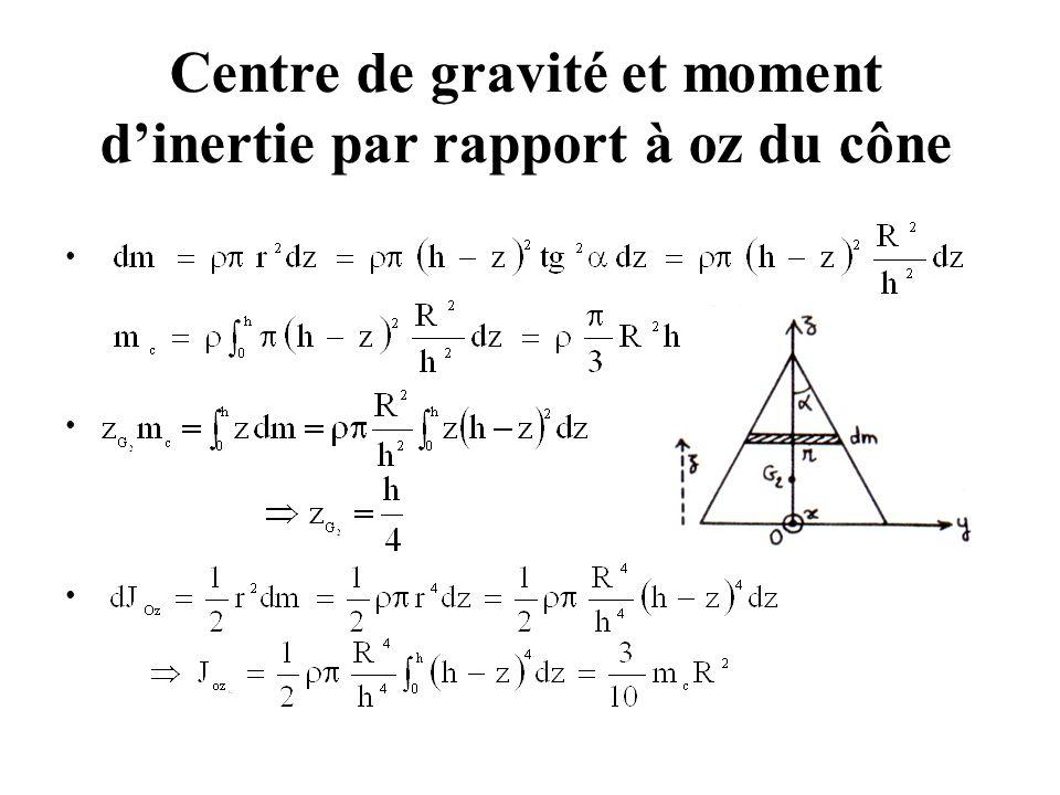 Exemple 5 : Centre d'inertie et moment d'inertie d'un solide (suite) Solution : a- Centre de gravité et moment d'inertie de l'hémisphère : masse de l'