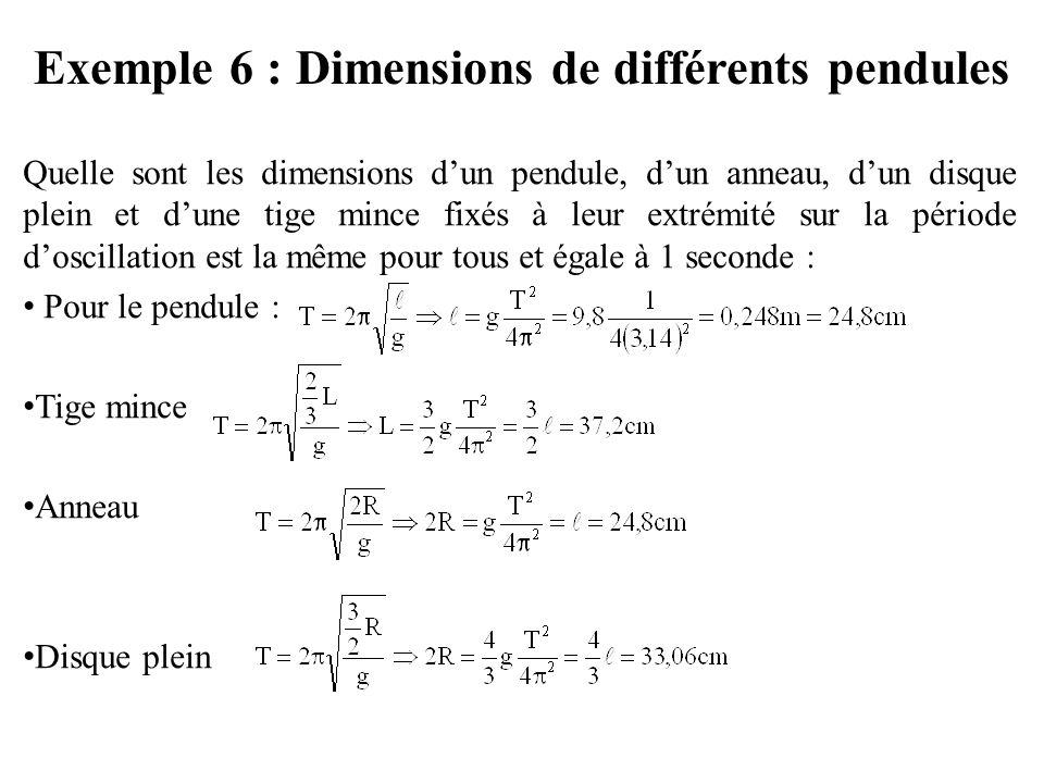 L'exemple des pendules Pendule simple Pendule composé Pendule de torsion
