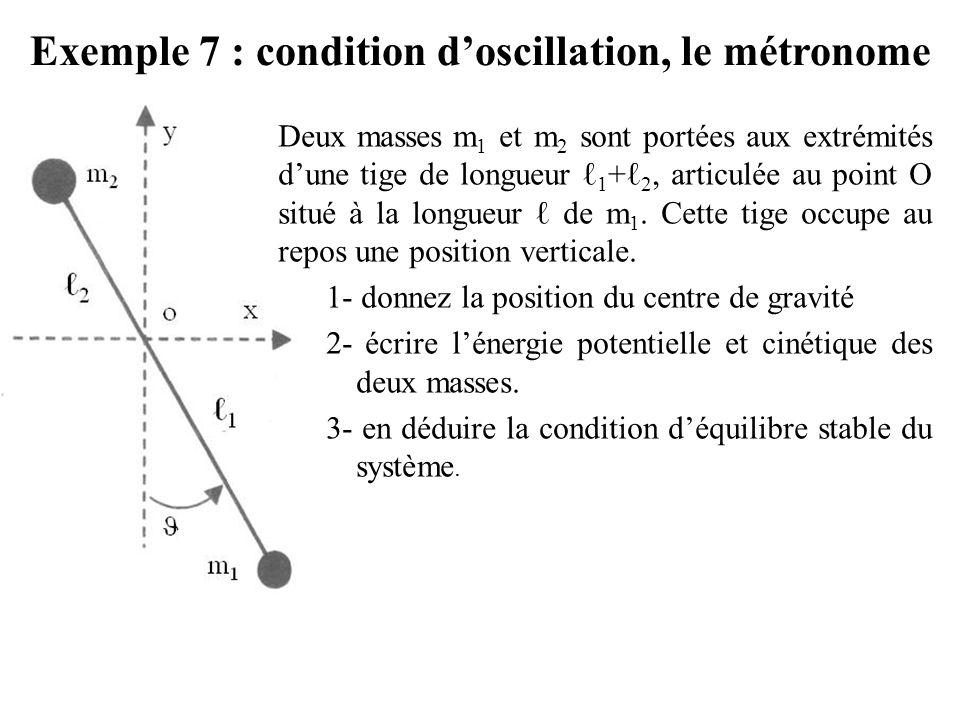 Energie potentielle et condition d'existence d'oscillations libres Conditions d'équilibre : Si les forces dérivent d'un potentiel U : Equilibre stable
