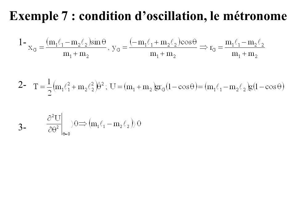 Exemple 7 : condition d'oscillation, le métronome Deux masses m 1 et m 2 sont portées aux extrémités d'une tige de longueur ℓ 1 +ℓ 2, articulée au poi