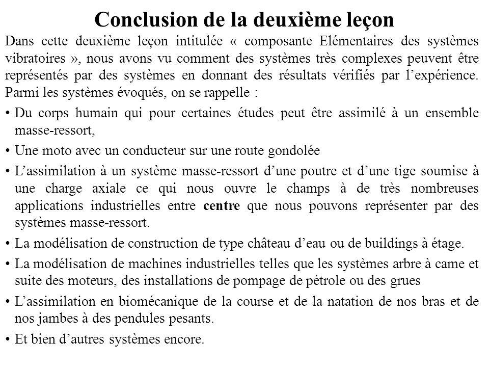 Exemple 7 : condition d'oscillation, le métronome 1- 2- 3-