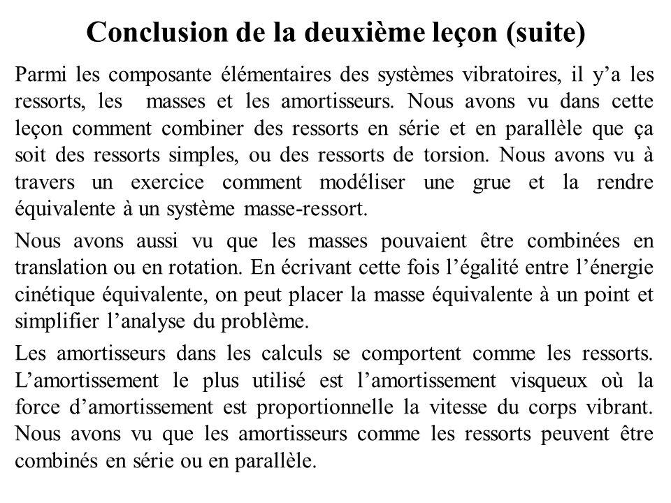 Conclusion de la deuxième leçon Dans cette deuxième leçon intitulée « composante Elémentaires des systèmes vibratoires », nous avons vu comment des sy