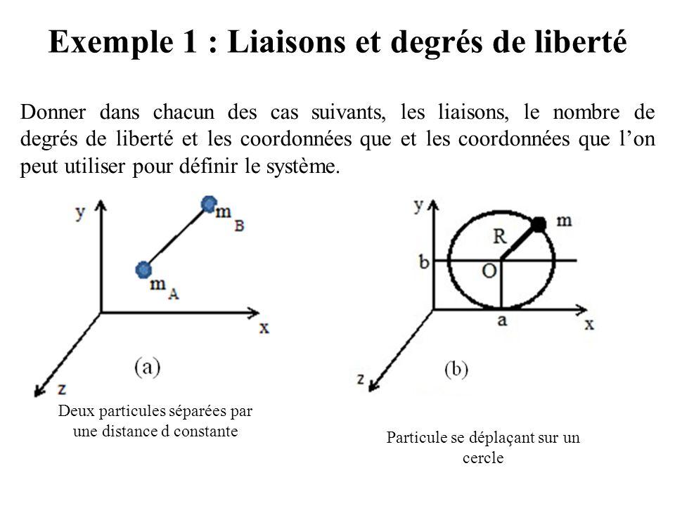 Exemple 1 : Liaisons et degrés de liberté Donner dans chacun des cas suivants, les liaisons, le nombre de degrés de liberté et les coordonnées que et