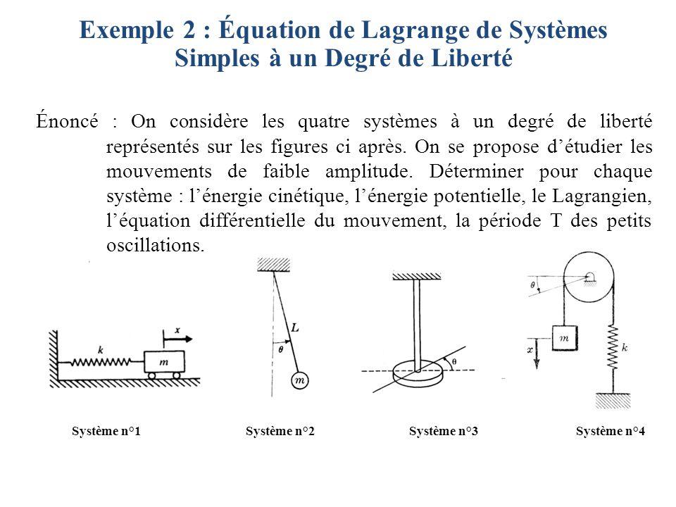 Exemple 2 : Équation de Lagrange de Systèmes Simples à un Degré de Liberté Énoncé : On considère les quatre systèmes à un degré de liberté représentés