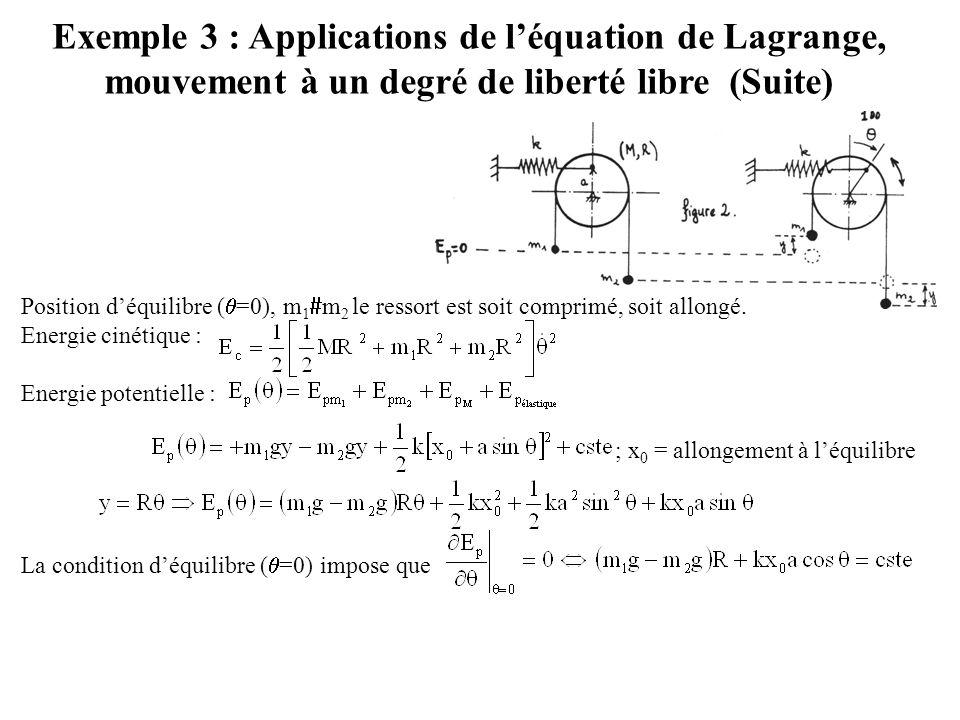 Exemple 3 : Applications de l'équation de Lagrange, mouvement à un degré de liberté libre (Suite) Position d'équilibre (  =0), m 1  m 2 le ressort e
