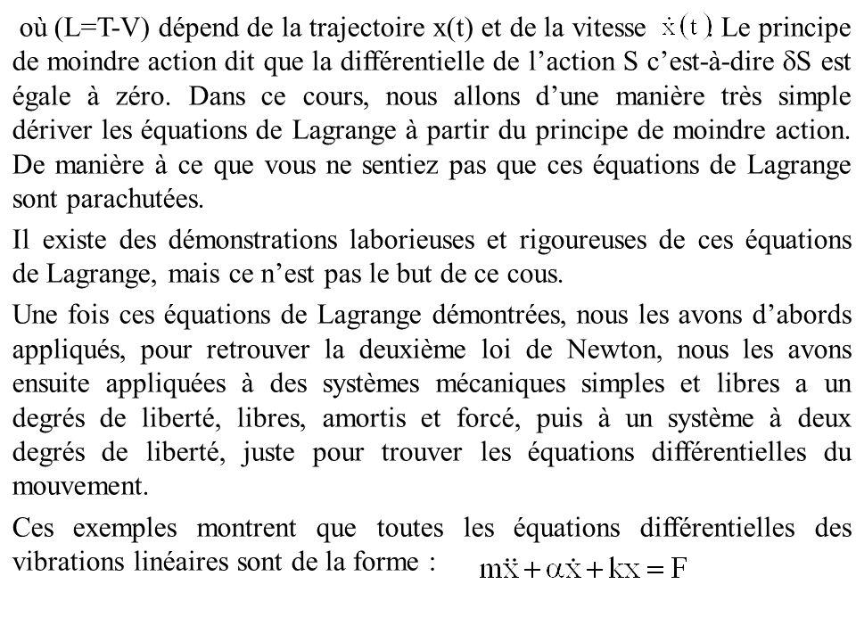 Exemple 3 : Applications de l'équation de Lagrange, mouvement à un degré de liberté libre (Suite) Position d'équilibre (  =0), m 1  m 2 le ressort est soit comprimé, soit allongé.