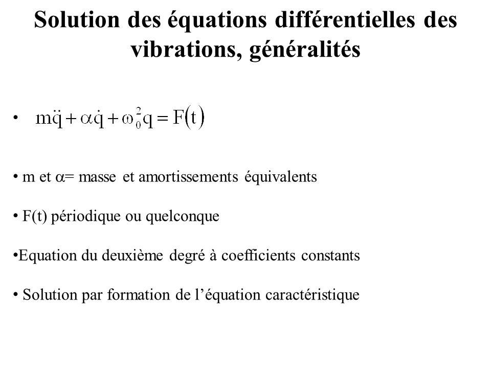 m et  = masse et amortissements équivalents F(t) périodique ou quelconque Equation du deuxième degré à coefficients constants Solution par formation