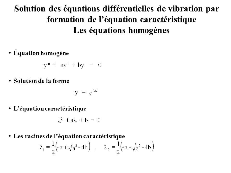 Solution des équations différentielles de vibration par formation de l'équation caractéristique Les équations homogènes Équation homogène Solution de