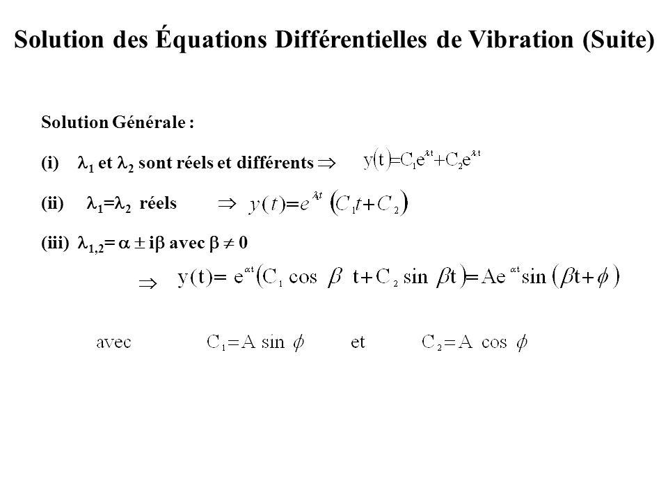 Solution des Équations Différentielles de Vibration (Suite) Solution Générale : (i) 1 et 2 sont réels et différents  (ii) 1 = 2 réels  (iii) 1,2 = 