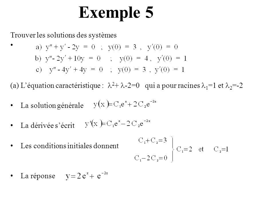Exemple 5 Trouver les solutions des systèmes (a) L'équation caractéristique : 2 + -2=0 qui a pour racines 1 =1 et 2 =-2 La solution générale La dérivé