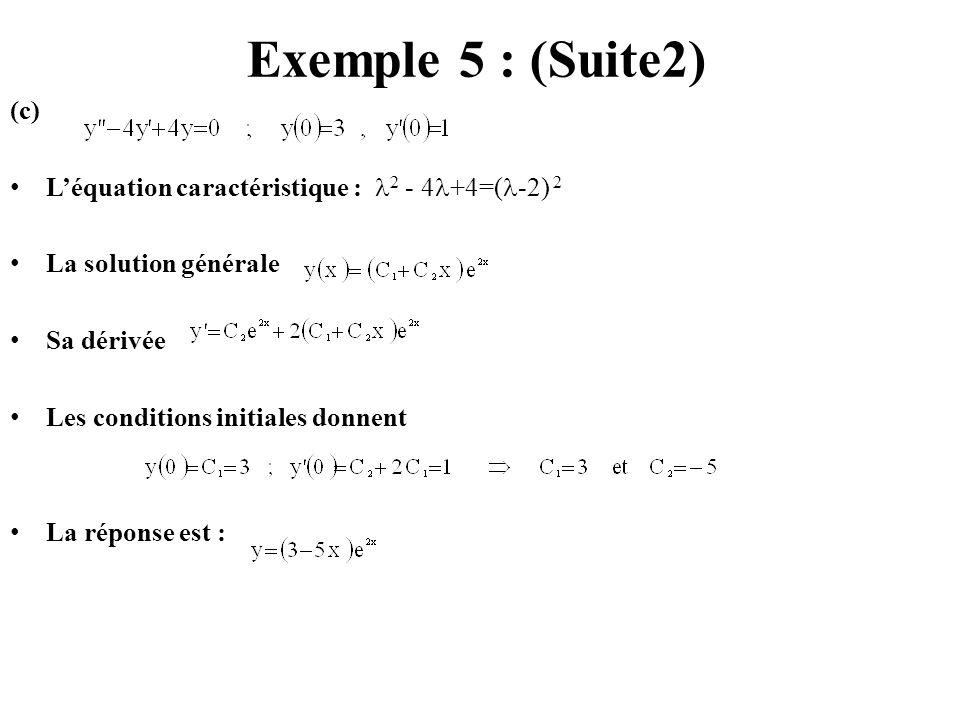 Exemple 5 : (Suite2) (c) L'équation caractéristique : 2 - 4 +4=( -2) 2 La solution générale Sa dérivée Les conditions initiales donnent La réponse est