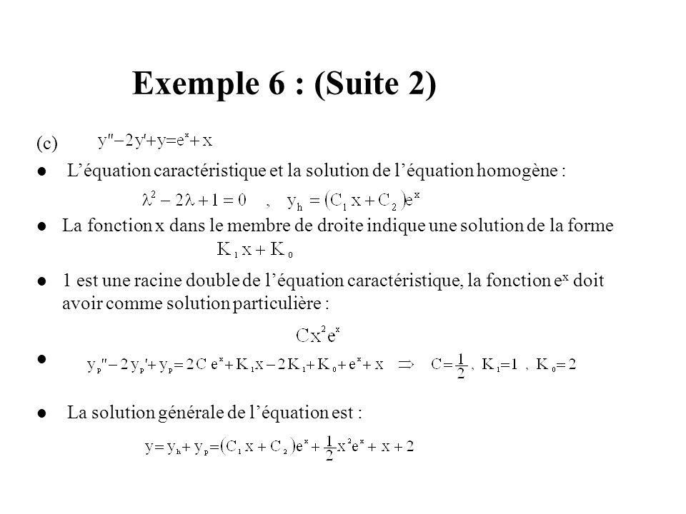 Exemple 6 : (Suite 2) (c) L'équation caractéristique et la solution de l'équation homogène : La fonction x dans le membre de droite indique une soluti