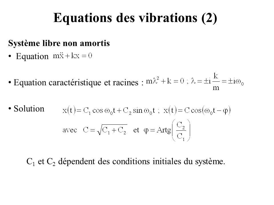 Equations des vibrations (2) Système libre non amortis Equation Equation caractéristique et racines : Solution C 1 et C 2 dépendent des conditions ini