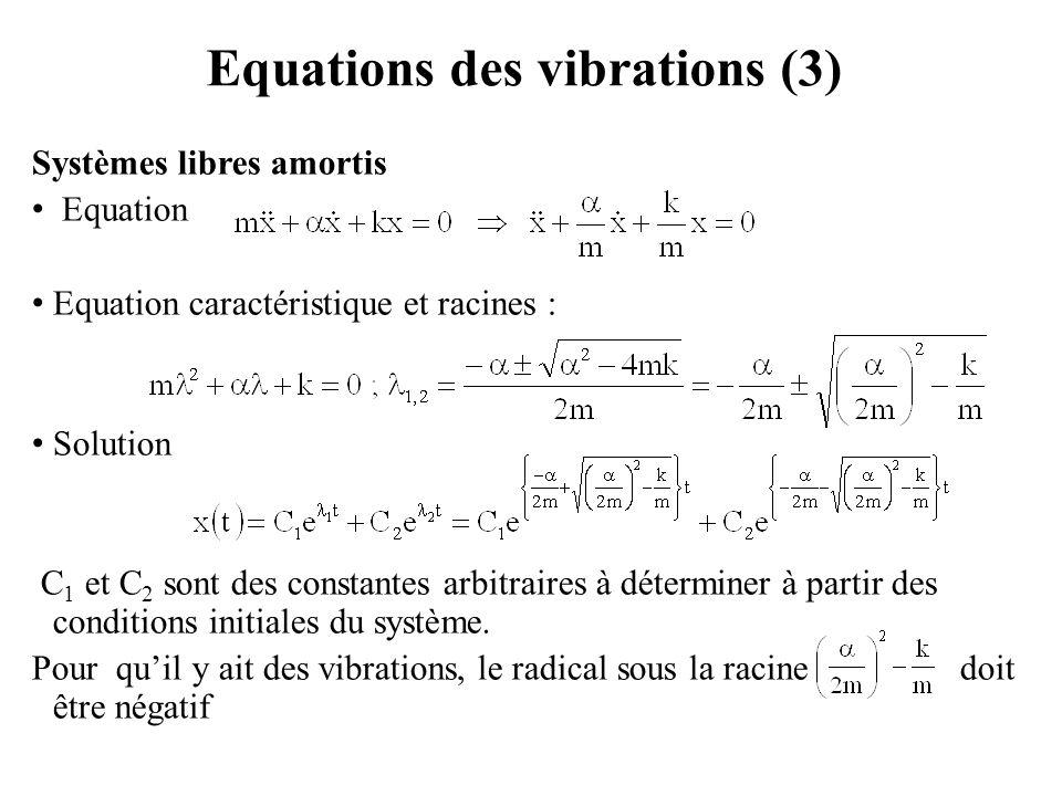 Equations des vibrations (3) Systèmes libres amortis Equation Equation caractéristique et racines : Solution C 1 et C 2 sont des constantes arbitraire