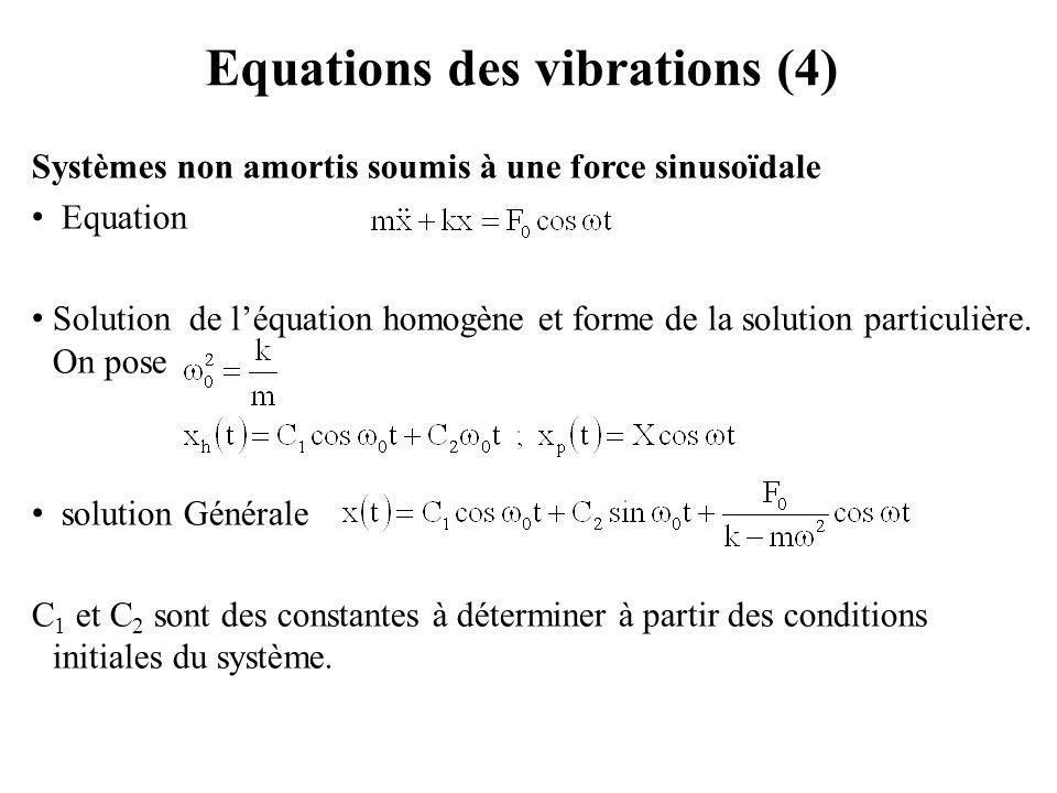 Equations des vibrations (4) Systèmes non amortis soumis à une force sinusoïdale Equation Solution de l'équation homogène et forme de la solution part