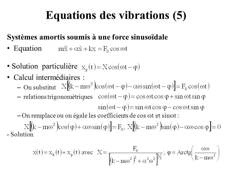 Equations des vibrations (5) Systèmes amortis soumis à une force sinusoïdale Equation Solution particulière Calcul intermédiaires : – On substitut – r