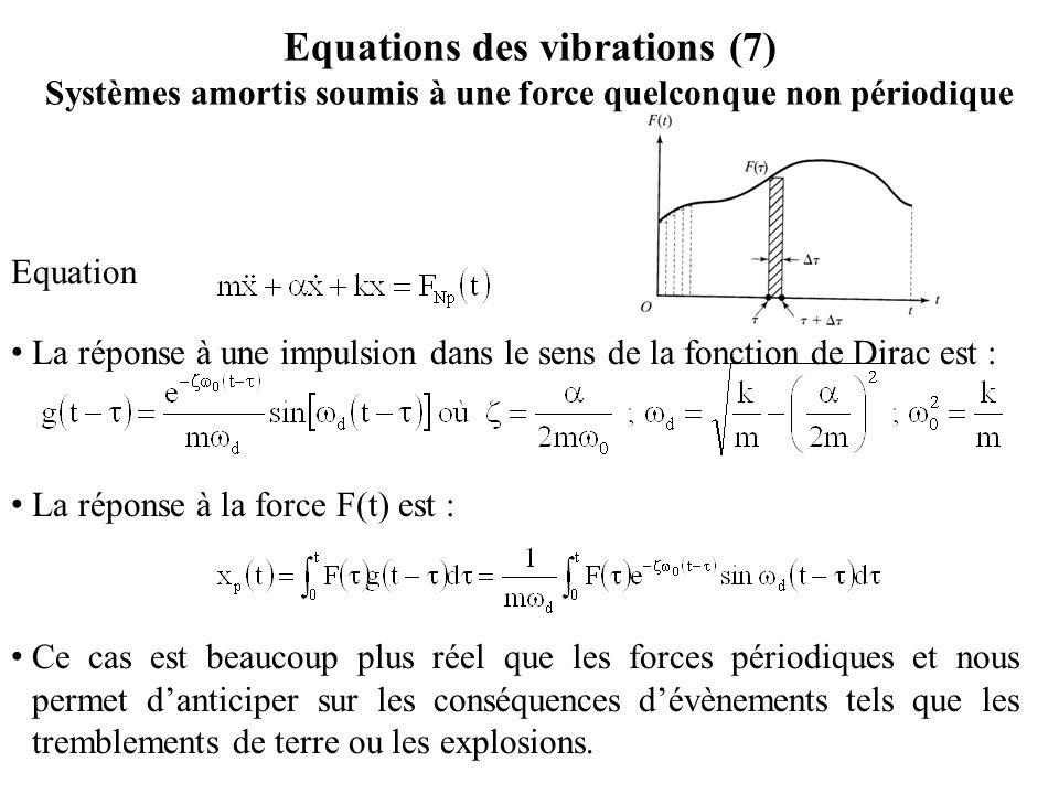Equations des vibrations (7) Systèmes amortis soumis à une force quelconque non périodique Equation La réponse à une impulsion dans le sens de la fonc