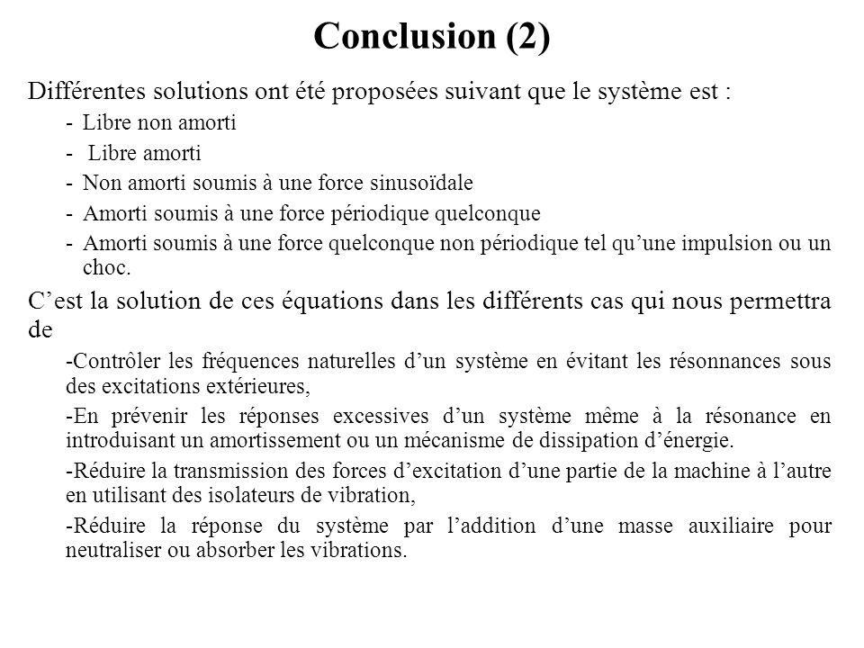 Conclusion (2) Différentes solutions ont été proposées suivant que le système est : -Libre non amorti - Libre amorti -Non amorti soumis à une force si