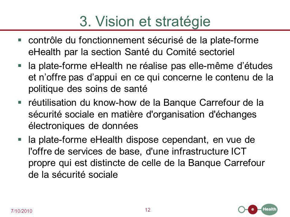 12 7/10/2010 3. Vision et stratégie  contrôle du fonctionnement sécurisé de la plate-forme eHealth par la section Santé du Comité sectoriel  la plat