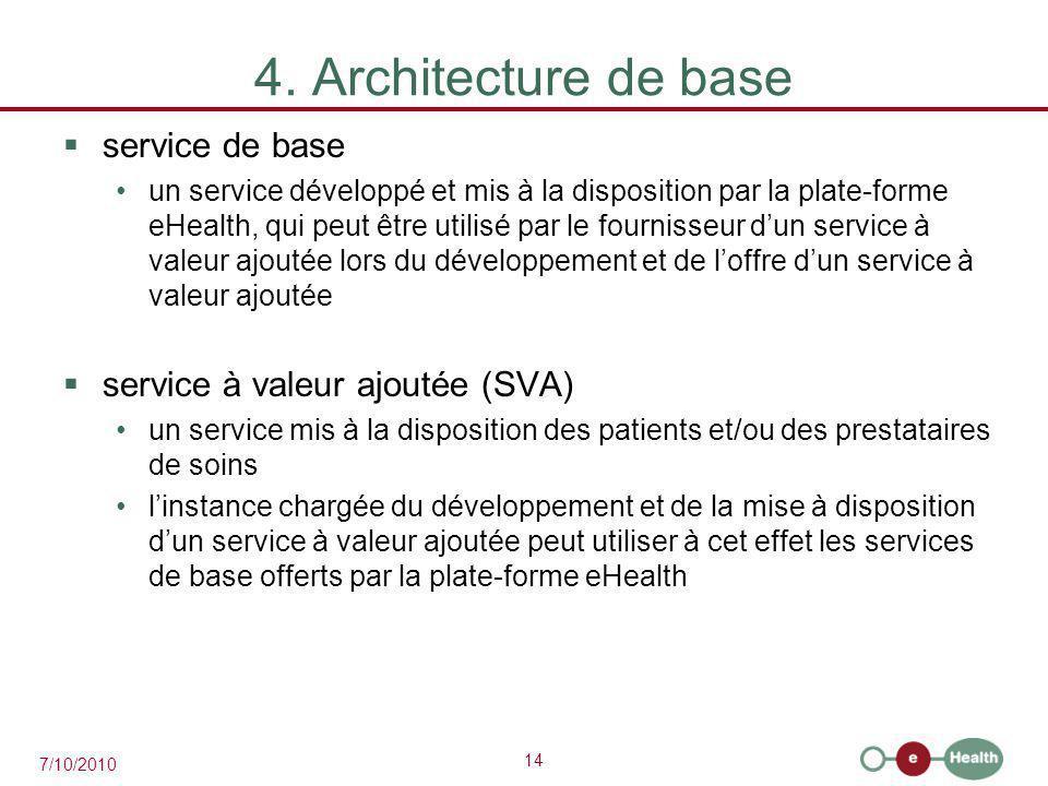 14 7/10/2010 4. Architecture de base  service de base un service développé et mis à la disposition par la plate-forme eHealth, qui peut être utilisé