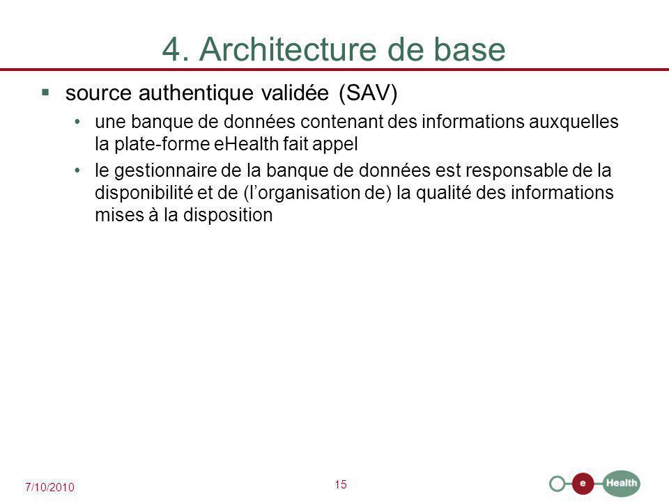 15 7/10/2010 4. Architecture de base  source authentique validée (SAV) une banque de données contenant des informations auxquelles la plate-forme eHe