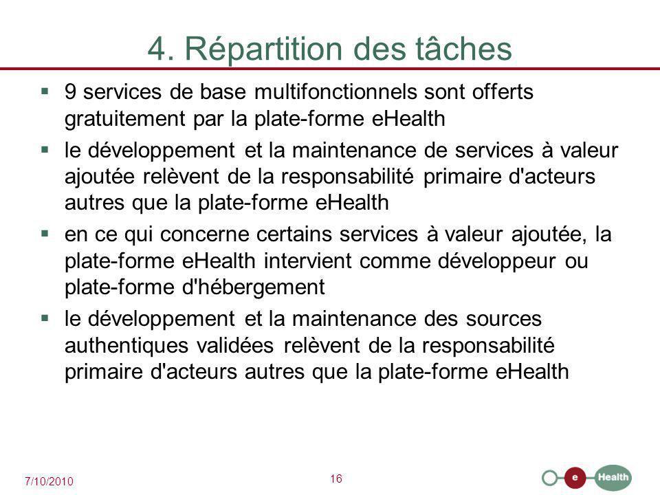 16 7/10/2010 4. Répartition des tâches  9 services de base multifonctionnels sont offerts gratuitement par la plate-forme eHealth  le développement