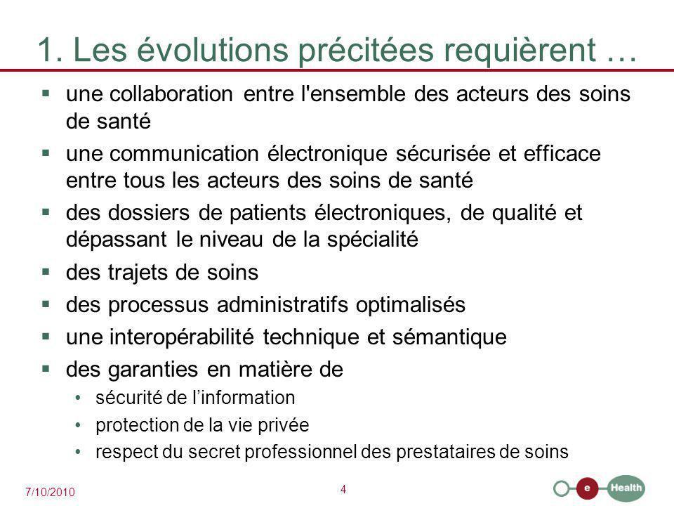 4 7/10/2010 1. Les évolutions précitées requièrent …  une collaboration entre l'ensemble des acteurs des soins de santé  une communication électroni