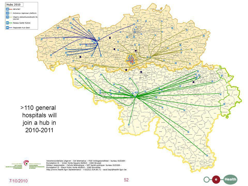 52 >110 general hospitals will join a hub in 2010-2011 7/10/2010