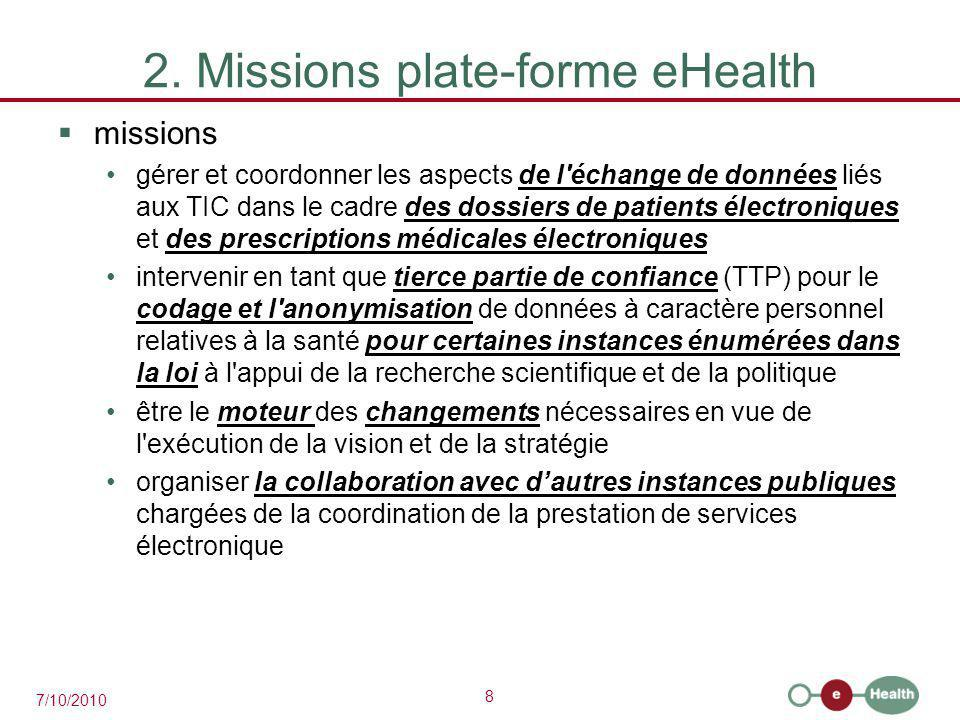 49 7/10/2010 6.Echange de données de soins de santé: actuellement A C B 1: Where can we find data.