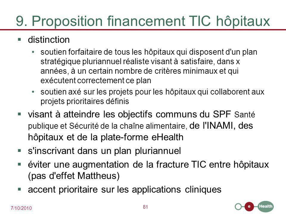 81 7/10/2010 9. Proposition financement TIC hôpitaux  distinction soutien forfaitaire de tous les hôpitaux qui disposent d'un plan stratégique pluria