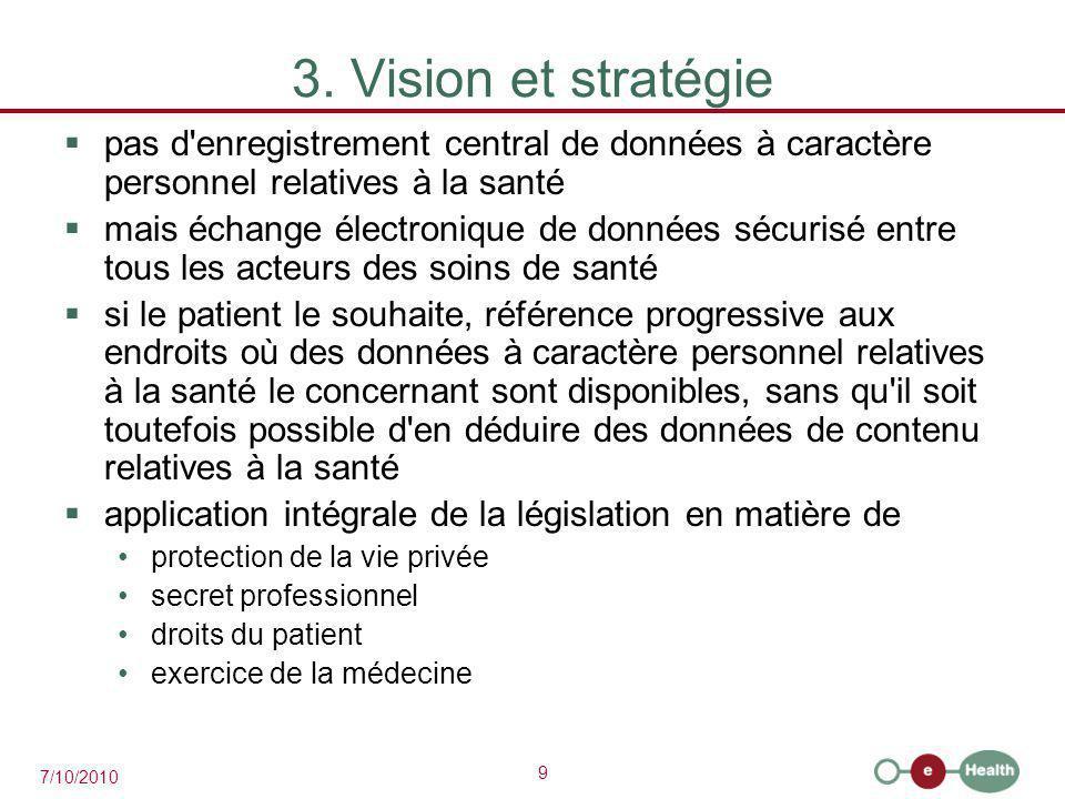 9 7/10/2010 3. Vision et stratégie  pas d'enregistrement central de données à caractère personnel relatives à la santé  mais échange électronique de