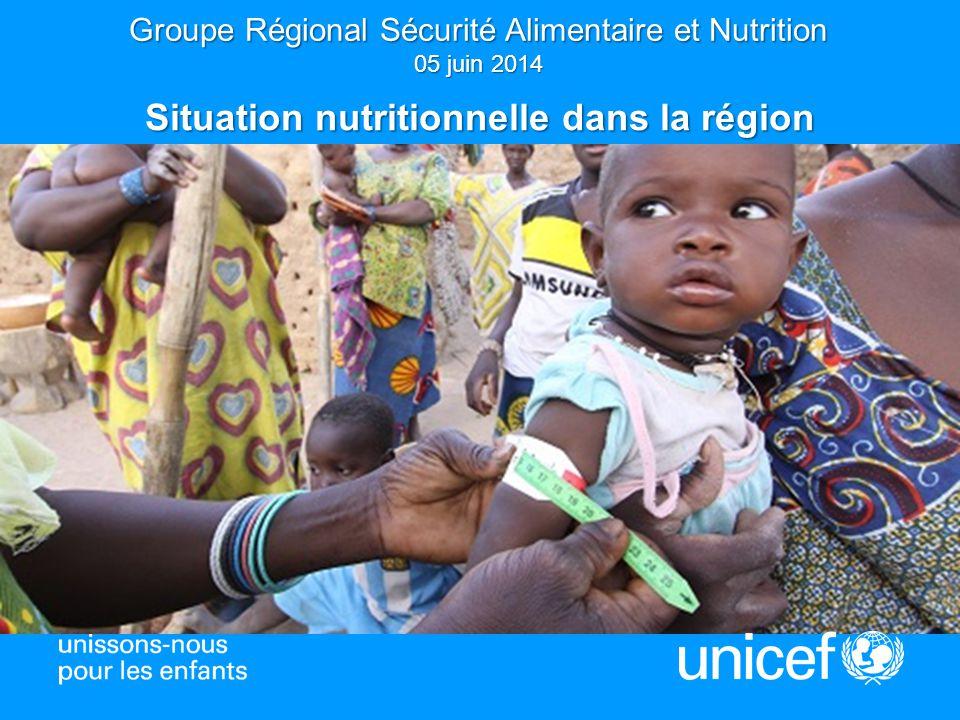 1 Groupe Régional Sécurité Alimentaire et Nutrition 05 juin 2014 Situation nutritionnelle dans la région