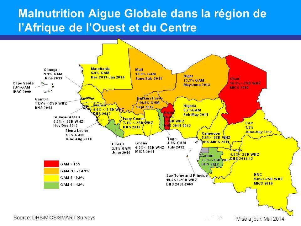 Malnutrition Aigue Globale dans la région de l'Afrique de l'Ouest et du Centre Mise a jour: Mai 2014 Source: DHS/MICS/SMART Surveys
