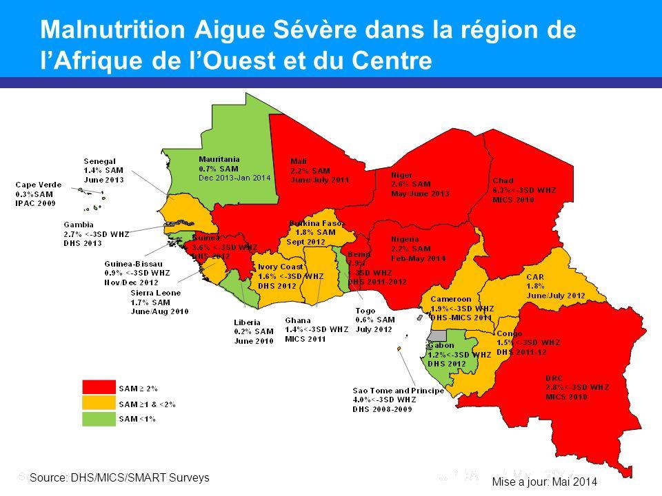 Malnutrition Aigue Sévère dans la région de l'Afrique de l'Ouest et du Centre Mise a jour: Mai 2014 Source: DHS/MICS/SMART Surveys