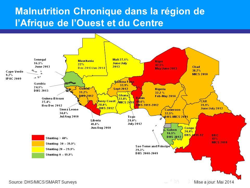 Malnutrition Chronique dans la région de l'Afrique de l'Ouest et du Centre Mise a jour: Mai 2014Source: DHS/MICS/SMART Surveys