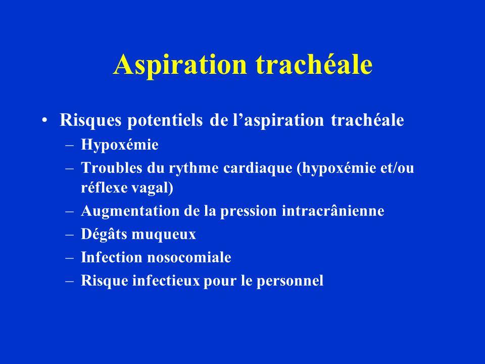 Risques potentiels de l'aspiration trachéale –Hypoxémie –Troubles du rythme cardiaque (hypoxémie et/ou réflexe vagal) –Augmentation de la pression int